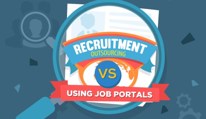 Recruitment Outsourcing VS Using Job Portals (Infographic)