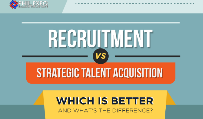 Recruitment vs. Strategic Talent Acquisition –  Which is Better?(Infographic)
